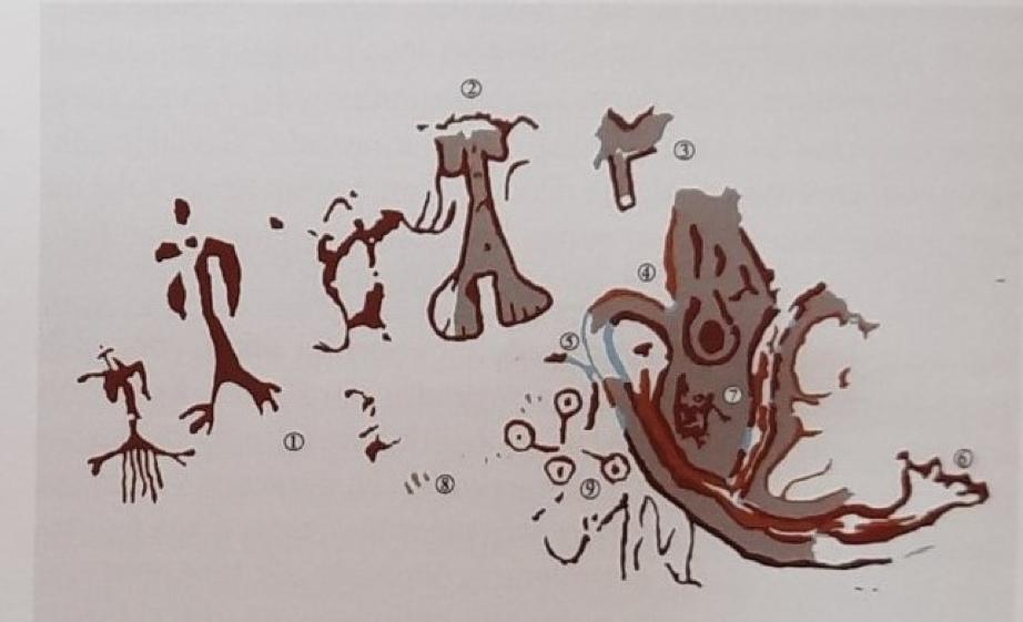 İnkaya Mağarası resmi çizimi Kaynak: Derya Yalçıklı, Anadolu'da Neolitik Çağ'da Şaman İnancı, Arkeoloji ve Sanat Yayınları, 2019, s. 42.